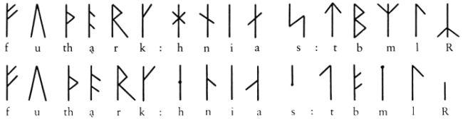 Alphabets_Futhark_Nordic_Runes_01.jpg