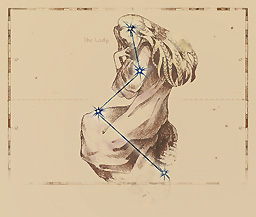 The Lady Birthsign